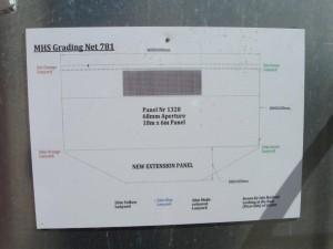 Seine Net Diagram for large Grading seine